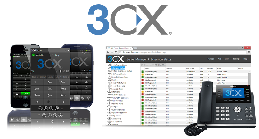 Featured Solution: 3CX