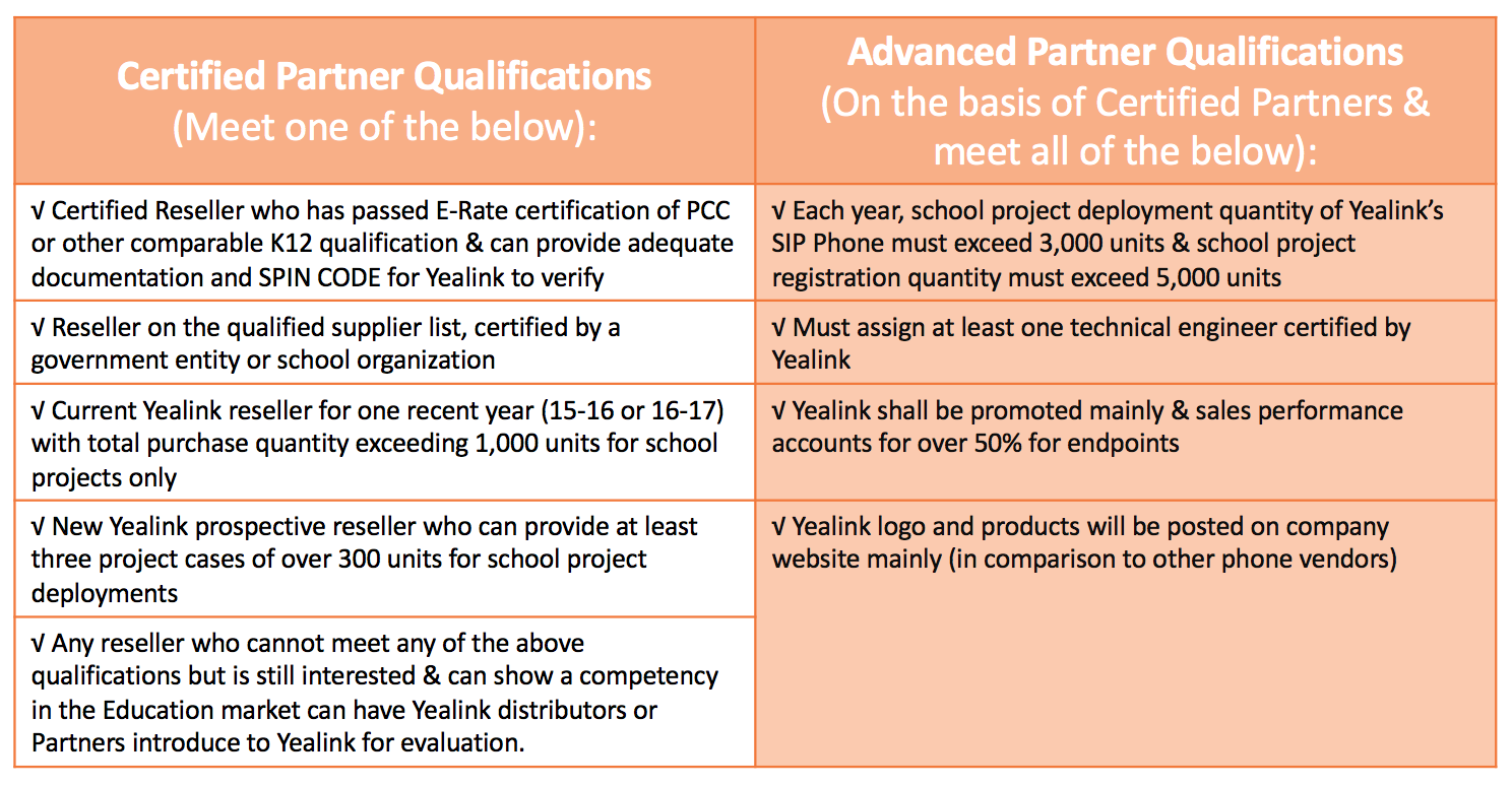 Why should you join the yealink education reseller certification yealink education reseller program xflitez Choice Image